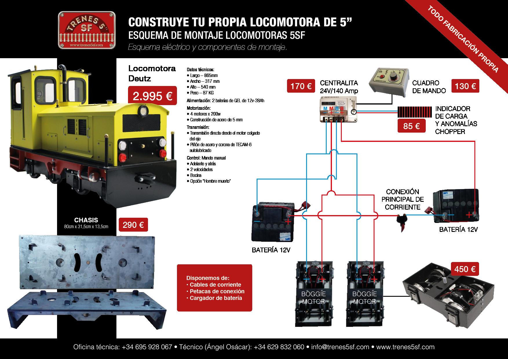 Kits locomotoras 5 pulgadas